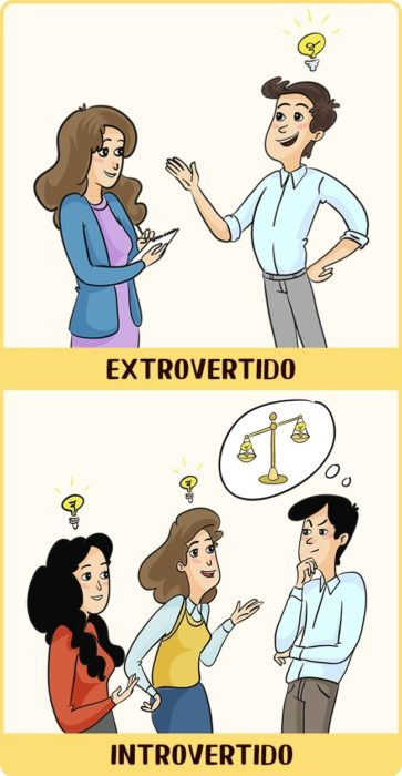 Introvertido vs Extrovertido escuchando