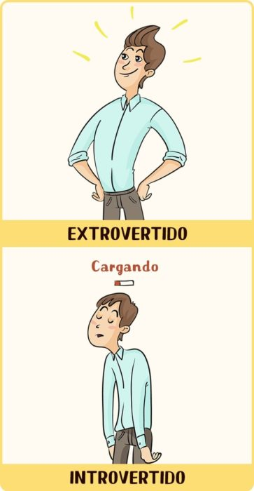 Introvertido vs Extrovertido energia