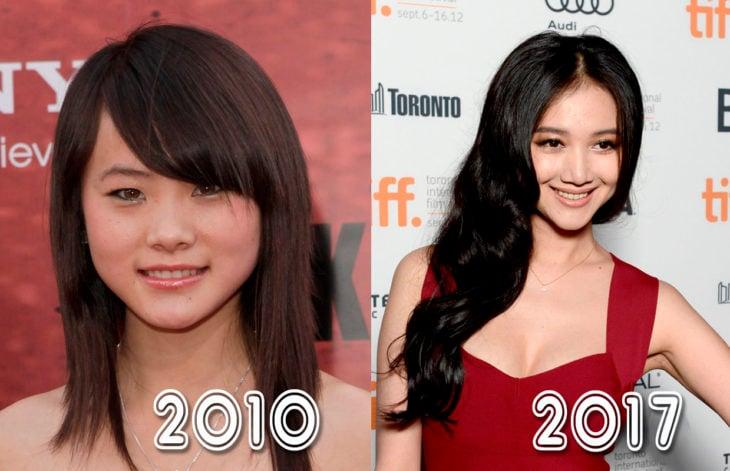 Wenwen Han 2010 y 2017