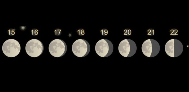 Efectos de la luna sobre las emociones