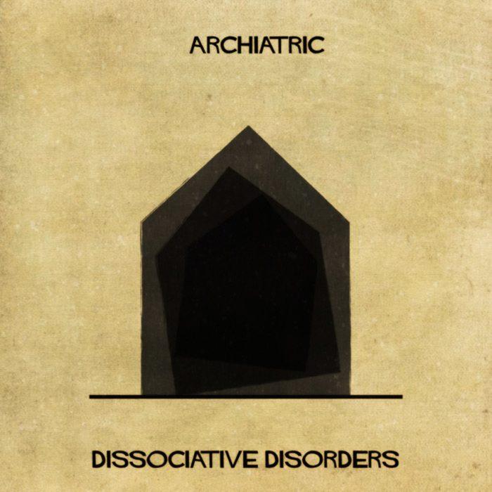 Trastornos Disociativos representado como una casa