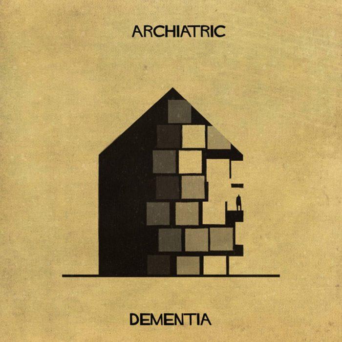 demencia representada con una casa