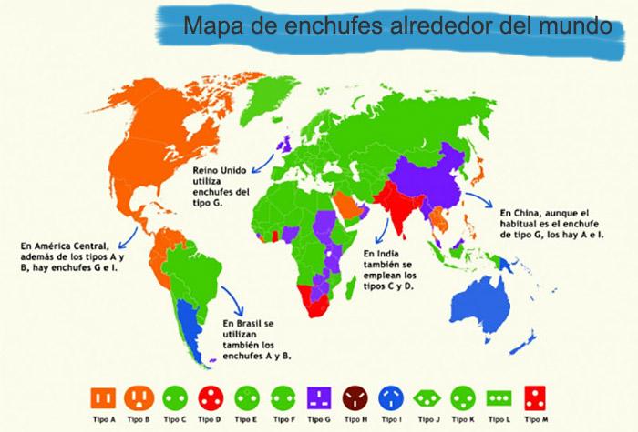 mapa de enchufes alrededor del mundo