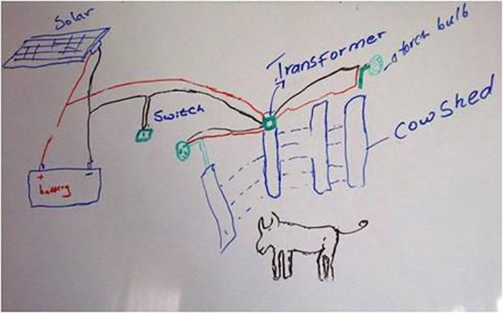 diagrama sistema parpadeante luces