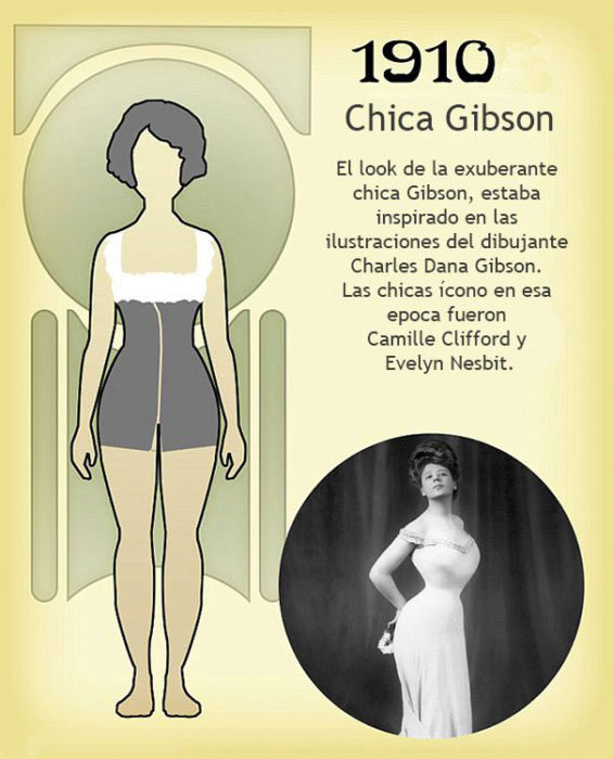 Cuerpo chica gibson 1910