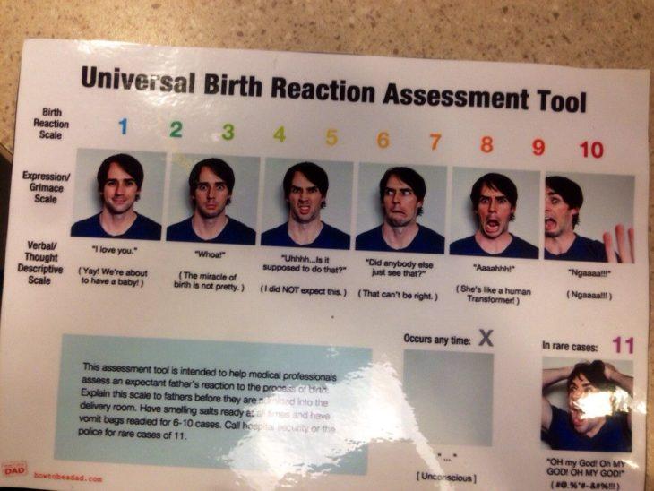 reacciones al ver un parto