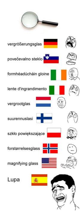 meme sobre la palabra lupa en varios países