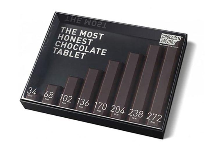 Caja de chocolates con medidor de calorias