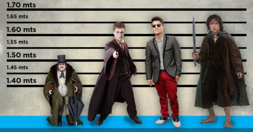 Cover Famosos actores que miden menos de 1.65