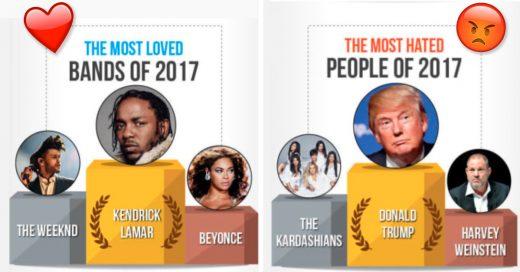 Cover cosas más odiadas de 2017