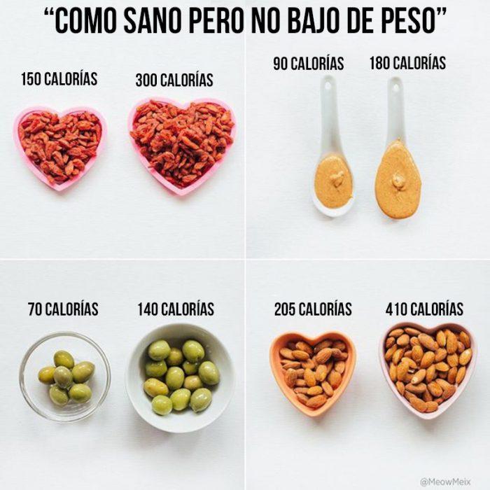diferentes porciones de la misma comida