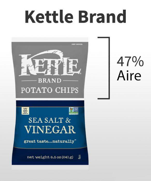cantiad de aire en Kettle brand