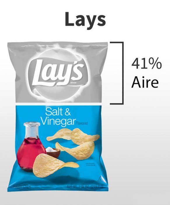 cantidad de aire en lays