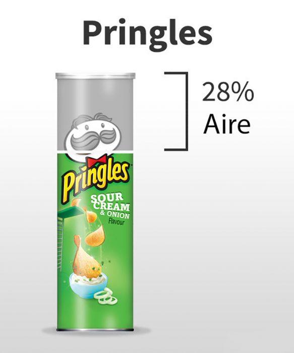 cantidad de aire en las pringles