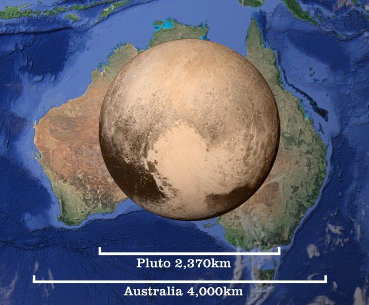 Plutón comparado con la superficie de Australia