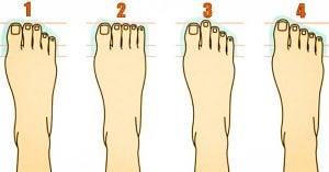 10 Tipos de pies y lo que dicen sobre tu personalidad ¡Descubre cómo eres!